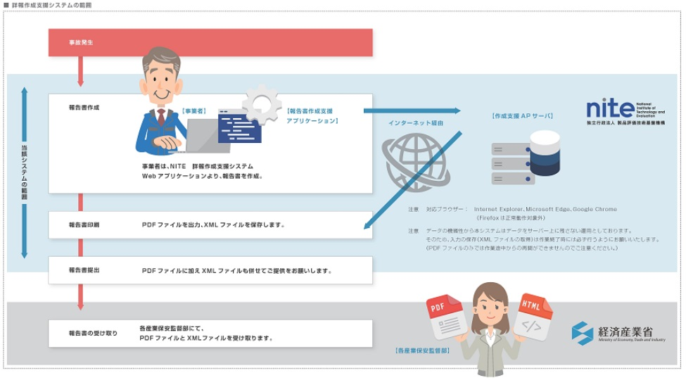 経産省info20210401-4