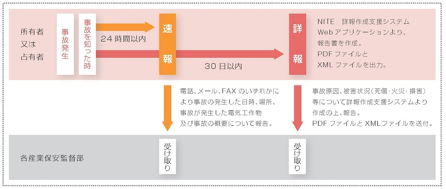 経産省info20210401-3